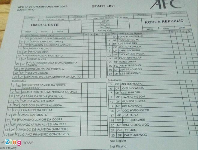 U22 Han Quoc 0-0 U22 Dong Timor: HLV Huu Thang mim cuoi hinh anh 2