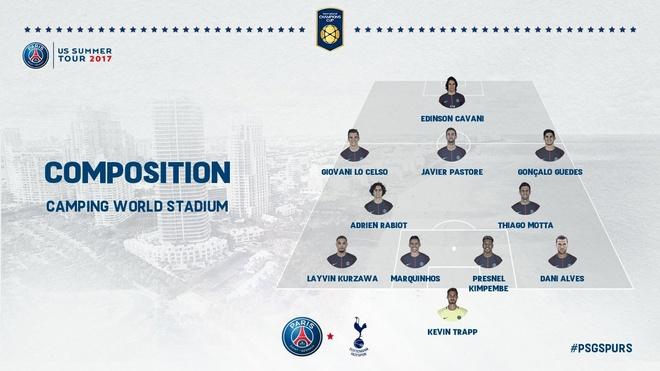PSG vs Tottenham (2-4): Hai sai lam ngo ngan hinh anh 3