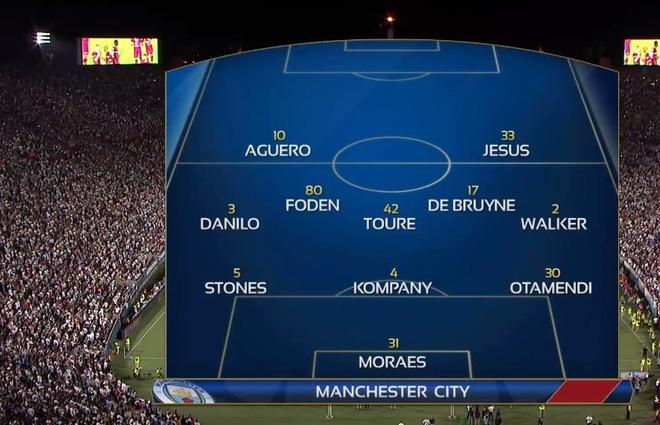 Thieu vang Ronaldo, Real thua sap mat truoc Man City hinh anh 12