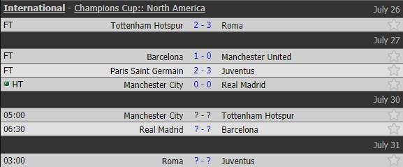Thieu vang Ronaldo, Real thua sap mat truoc Man City hinh anh 17