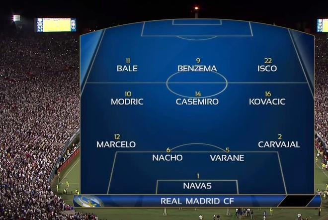 Thieu vang Ronaldo, Real thua sap mat truoc Man City hinh anh 13