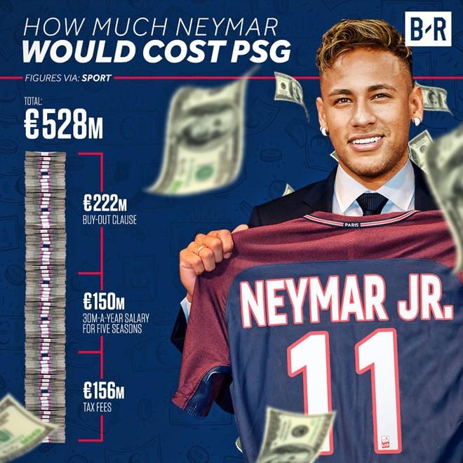 Neymar nhan canh bao ve thue khi vua gia nhap PSG hinh anh 2