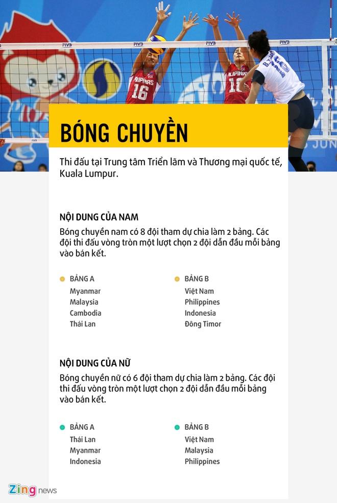Bong chuyen Viet Nam hy vong vuot 'dop' Thai Lan hinh anh 1