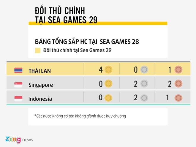 Tuyen golf Viet Nam lan dau nham gianh huy chuong SEA Games hinh anh 2