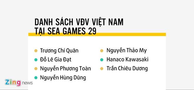 Tuyen golf Viet Nam lan dau nham gianh huy chuong SEA Games hinh anh 3