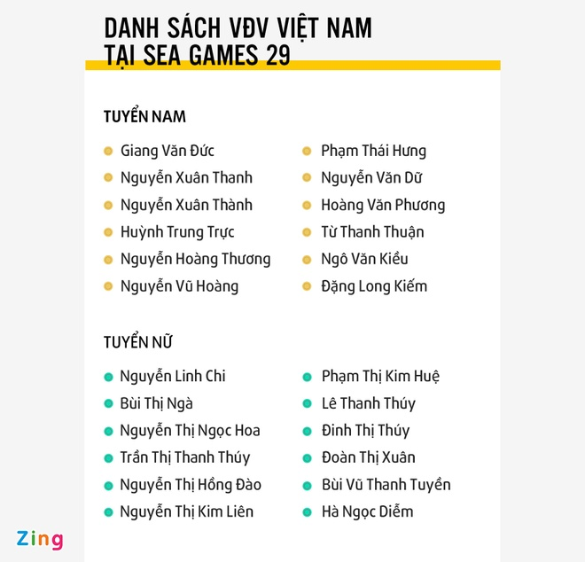 Bong chuyen Viet Nam hy vong vuot 'dop' Thai Lan hinh anh 3