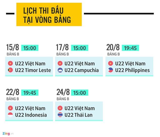 SEA Games ngay 16/8: U22 Malaysia nguoc dong cam xuc hinh anh 10