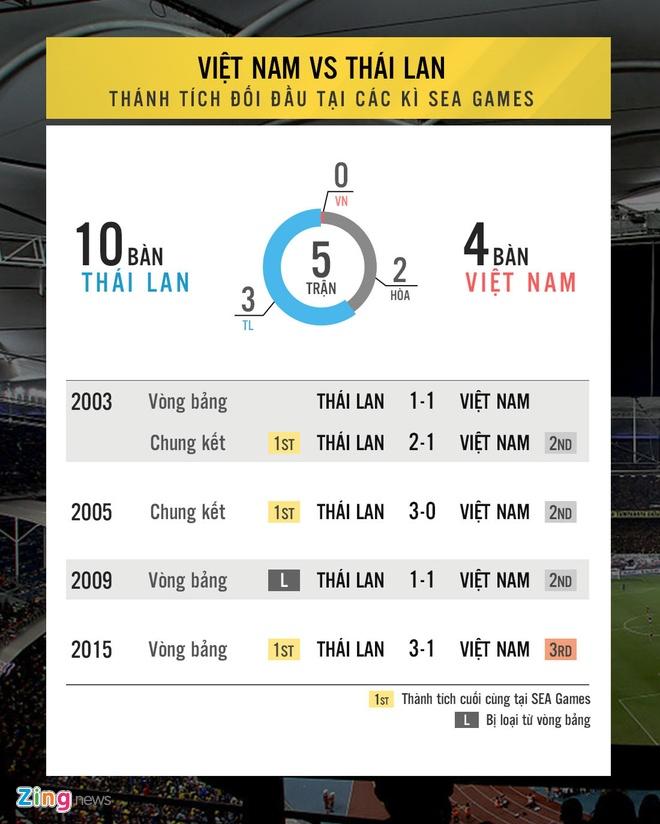 U22 Viet Nam chia tay SEA Games boi nhung sai lam hinh anh 5