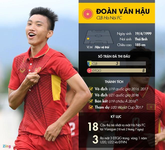 U22 Viet Nam chia tay SEA Games boi nhung sai lam hinh anh 25