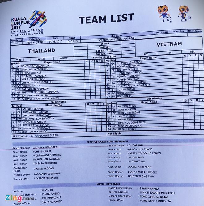 U22 Viet Nam chia tay SEA Games boi nhung sai lam hinh anh 16
