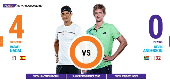 Vo dich US Open, Nadal con cach Federer 3 danh hieu Grand Slam hinh anh 6