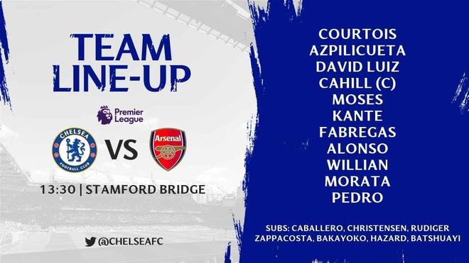 Chelsea 0-0 Arsenal: Doi khach an mung hut, David Luiz nhan the do hinh anh 5