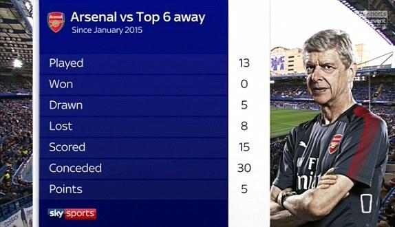 Chelsea 0-0 Arsenal: Doi khach an mung hut, David Luiz nhan the do hinh anh 6
