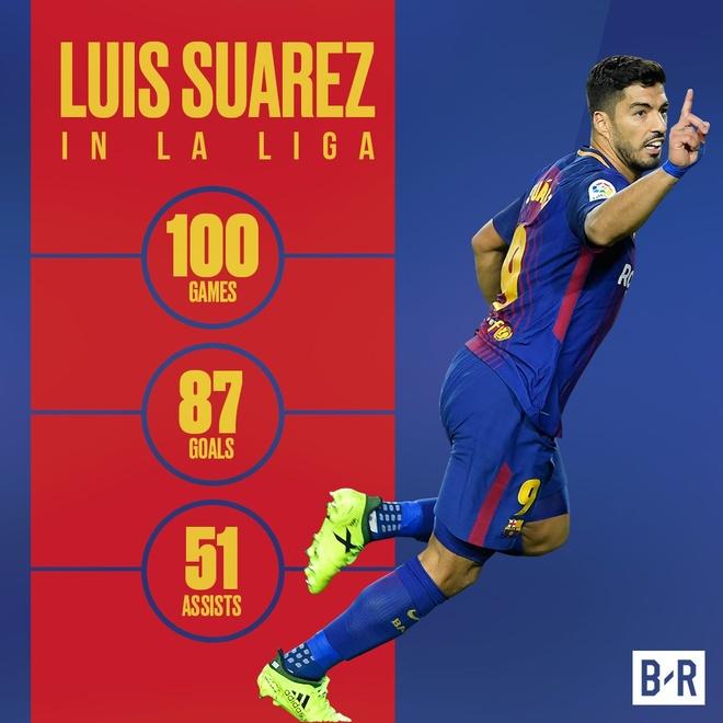 Ro tin don Messi cai thay vi can nang cua Suarez hinh anh 2
