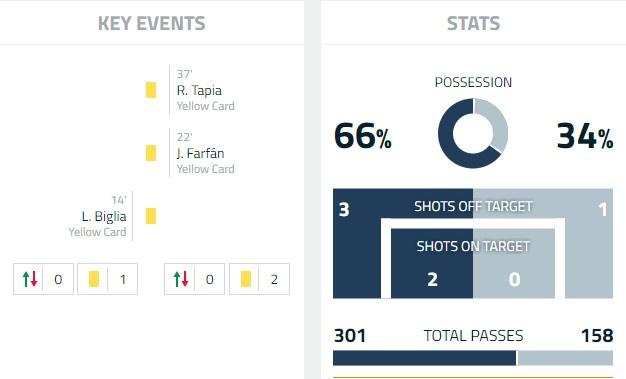 Argentina vs Peru (0-0): Chu nha bat khoi nhom du World Cup hinh anh 8