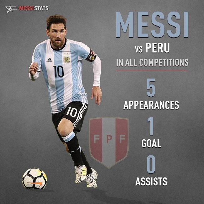Argentina vs Peru (0-0): Chu nha bat khoi nhom du World Cup hinh anh 5