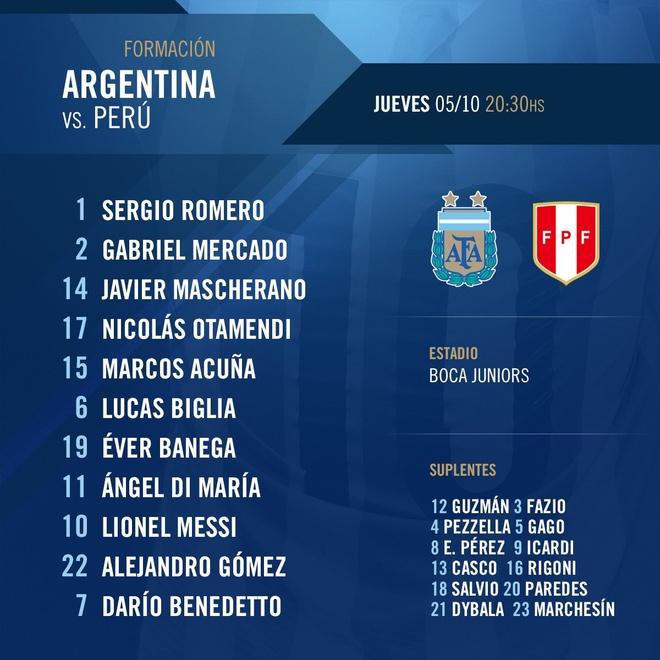 Argentina vs Peru (0-0): Chu nha bat khoi nhom du World Cup hinh anh 3