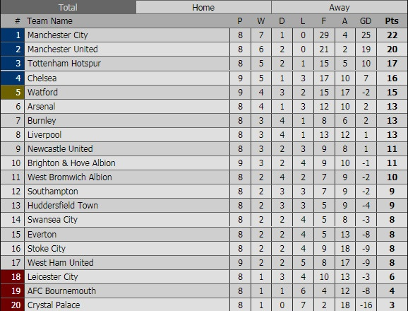 Chelsea vs Watford (4-2): Conte 'no tung' phan khich hinh anh 3