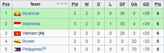 Futsal Viet Nam vs Indonesia anh 2