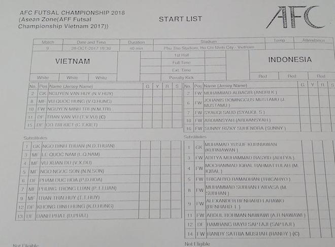 Futsal Viet Nam vs Indonesia anh 7