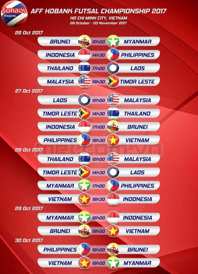Futsal Viet Nam vs Indonesia anh 5