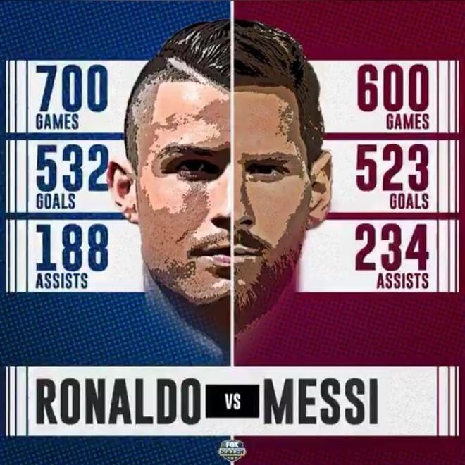 Ronaldo danh cuoc vuot mat Messi gianh Vua pha luoi La Liga hinh anh 2