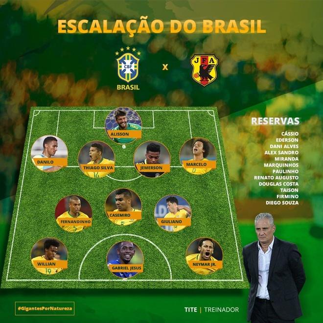 Nhat Ban 1-3 Brazil: Neymar ghi ban va da hong phat den hinh anh 5