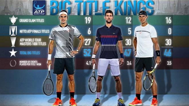 Nadal cay dang rut lui khoi ATP Finals sau tran thua soc hinh anh 13