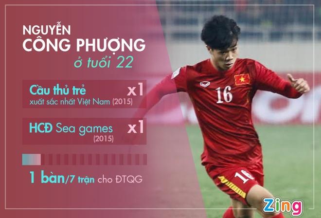 Cong Phuong khong kem, nhung chua xuat sac hinh anh 1