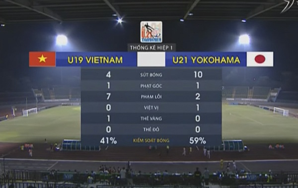 U19 Viet Nam nhan that bai dau tien tai giai U21 Quoc te hinh anh 9