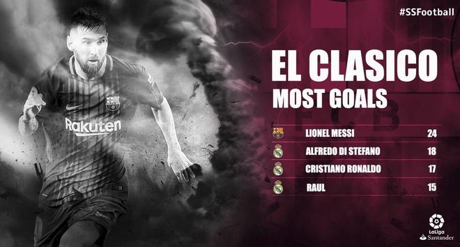 Ronaldo vang mat o El Clasico anh 2