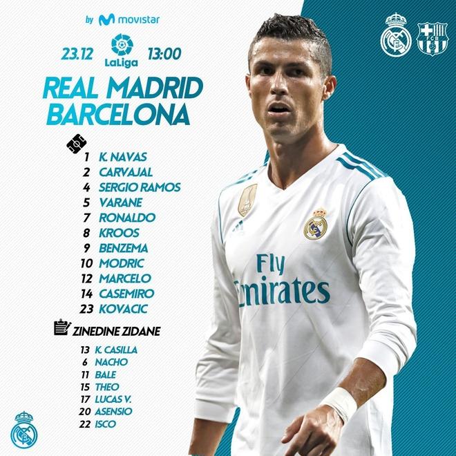 Real Madrid vs Barcelona anh 11