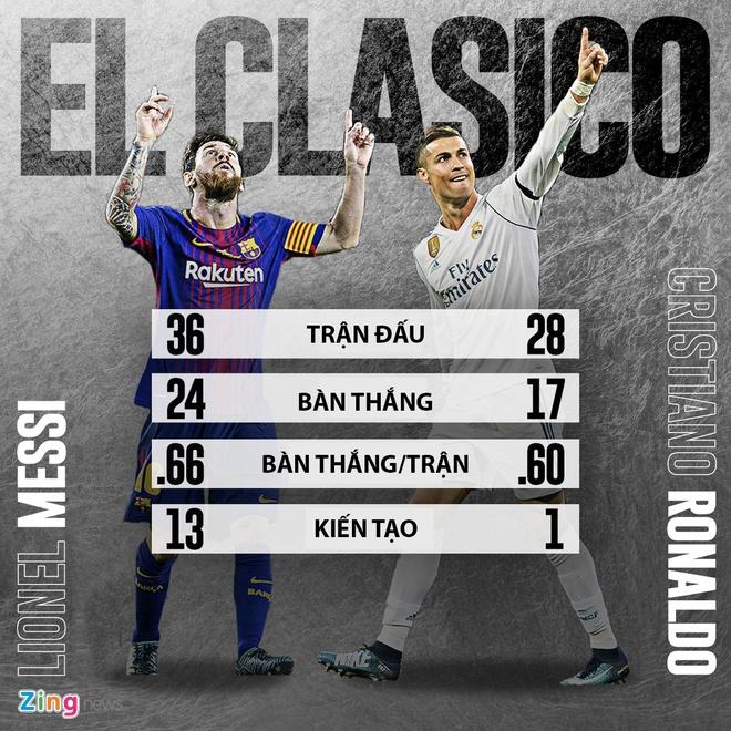 Real Madrid vs Barcelona anh 8
