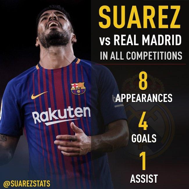 Real Madrid vs Barcelona anh 31