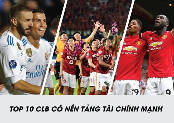 Vuot MU, Real, CLB Trung Quoc lot top 5 doi bong co tai chinh manh hinh anh
