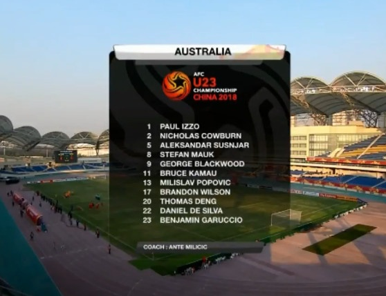 Thang cach biet U23 Syria, Australia tam chiem ngoi dau bang D hinh anh 6