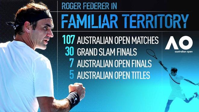 Cilic 2-3 Federer: FedEx dat cot moc 20 Grand Slam hinh anh 4
