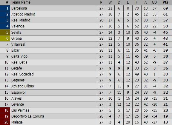Eibar 1-2 Real Madrid: Ronaldo toa sang voi cu dup hinh anh 2