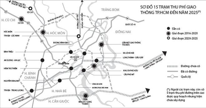 Vay quanh TP.HCM: Khoang 8 km co mot tram thu phi hinh anh