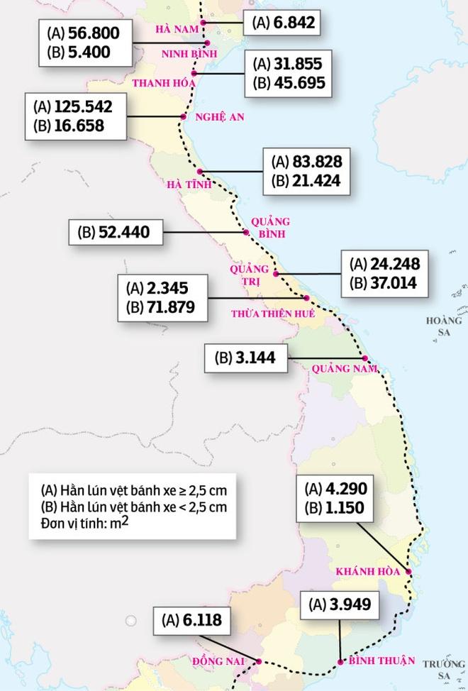 Do quan va... quoc lo 1 hinh anh 2 Một số đoạn đường có vấn đề về chất lượng. Trên tuyến quốc lộ 1 này có 599.000m2 bị hư hỏng, chiếm 2,34% diện tích.