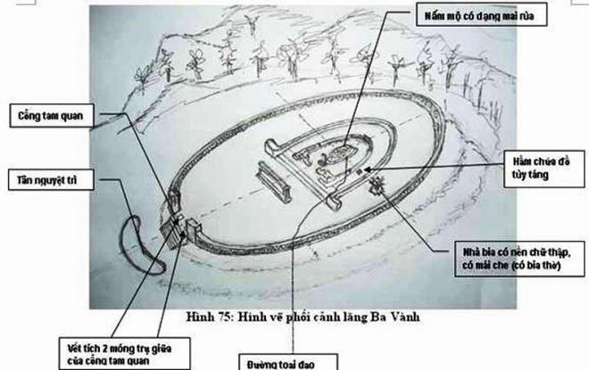 Bi an lang mo vua Quang Trung: Cuoc kiem tim 30 nam hinh anh 2