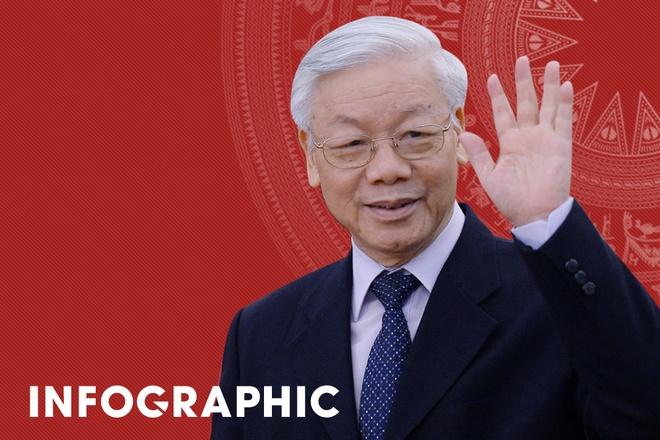 Tieu su Tong bi thu, Chu tich nuoc Nguyen Phu Trong hinh anh
