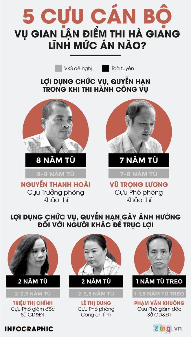 Tuyen an vu nang diem thi Ha Giang anh 1