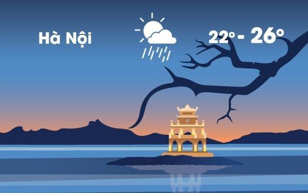 Thoi tiet ngay 17/3: Ha Noi va Sai Gon cung co mua rai rac hinh anh