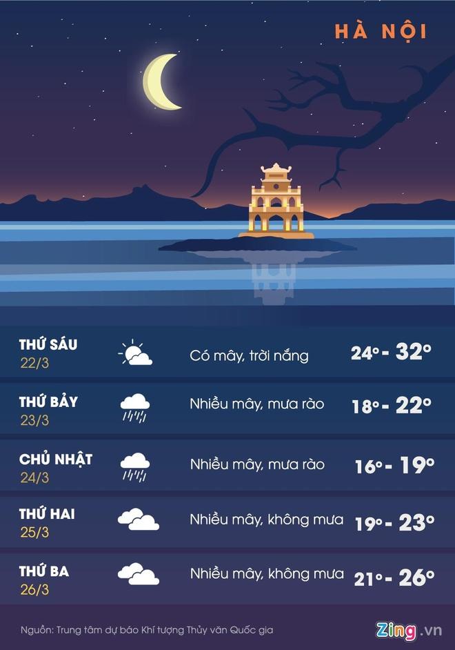 Gió mùa Đông Bắc lại về, miền Bắc sắp chuyển rét và mưa dầm