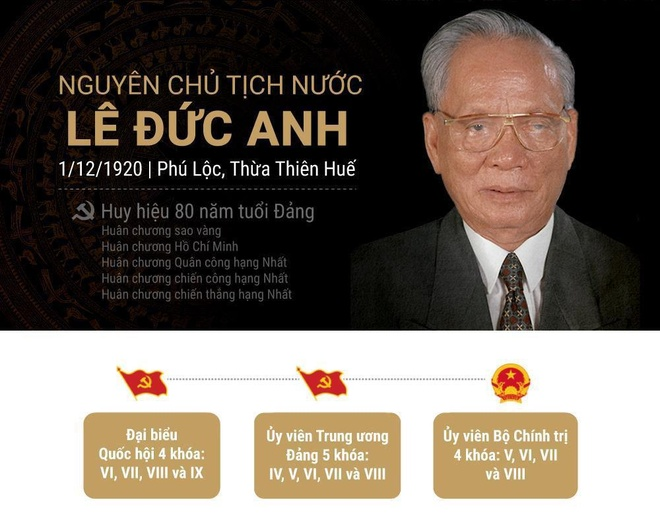 le tang Dai tuong Le Duc Anh anh 1