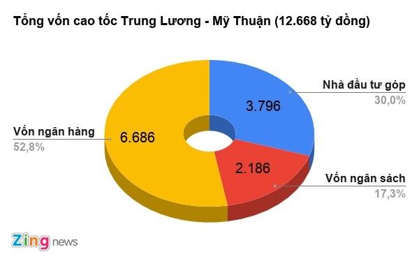 Ký hợp đồng 6.686 tỷ, gỡ nút thắt cuối cùng cho cao tốc Mỹ Thuận