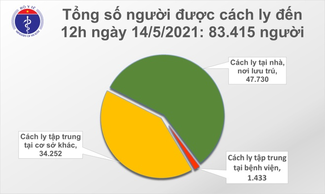 dich Covid-19 ngay 13/5 anh 12