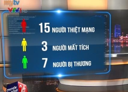 It nhat 15 nguoi thiet mang do mua lu o Quang Ninh hinh anh