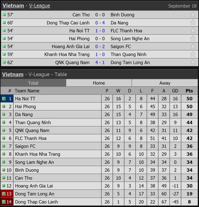 HN T&T vo dich V.League sau cuoc dua hap dan voi Hai Phong hinh anh 19